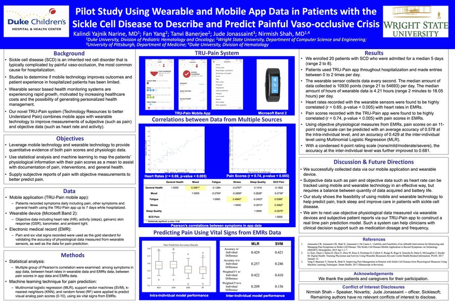 Pilot Study Using Wearable and Mobile App Data in Patients with the Sickle Cell Desease to Describe and Predict Painful Vaso-occlusive Crises